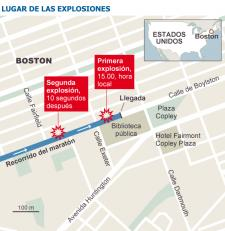 Un acto terrorista causa tres muertos y un centenar de heridos en Boston